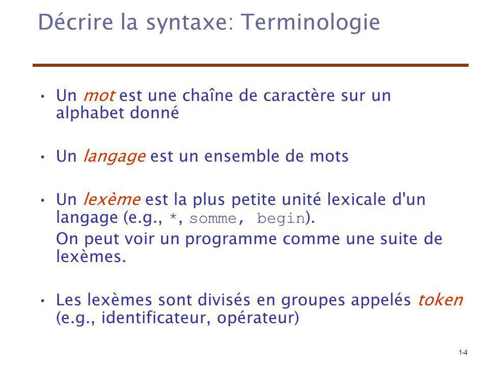 Décrire la syntaxe: Terminologie