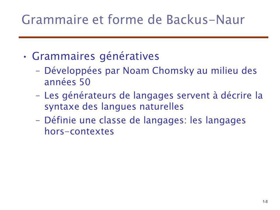 Grammaire et forme de Backus-Naur