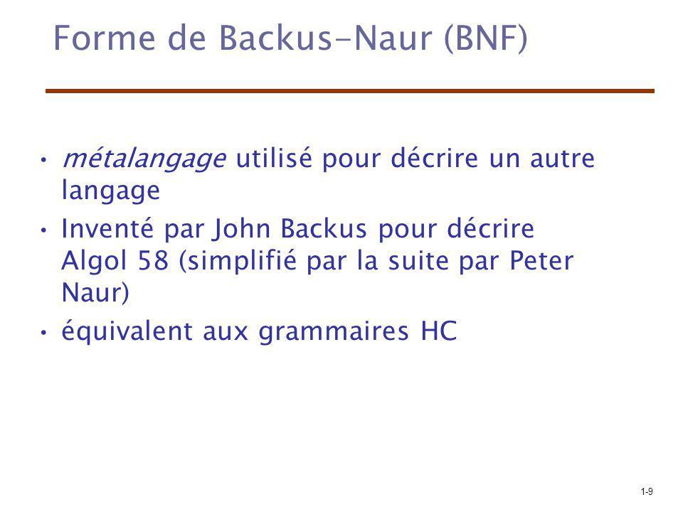 Forme de Backus-Naur (BNF)