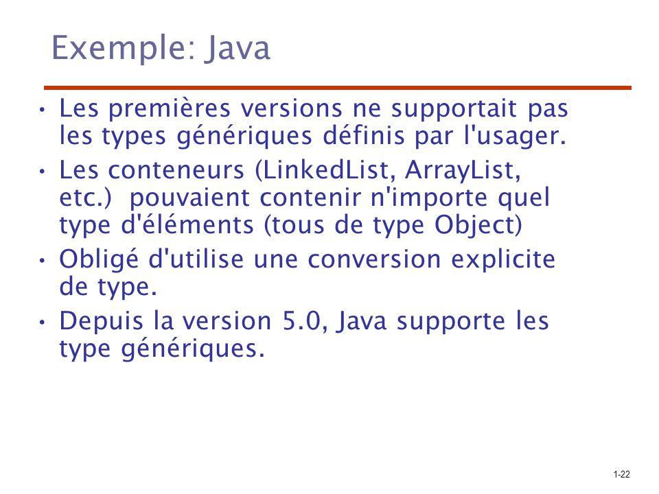 Exemple: Java Les premières versions ne supportait pas les types génériques définis par l usager.