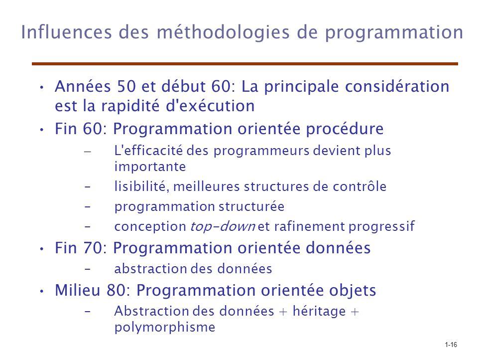 Influences des méthodologies de programmation