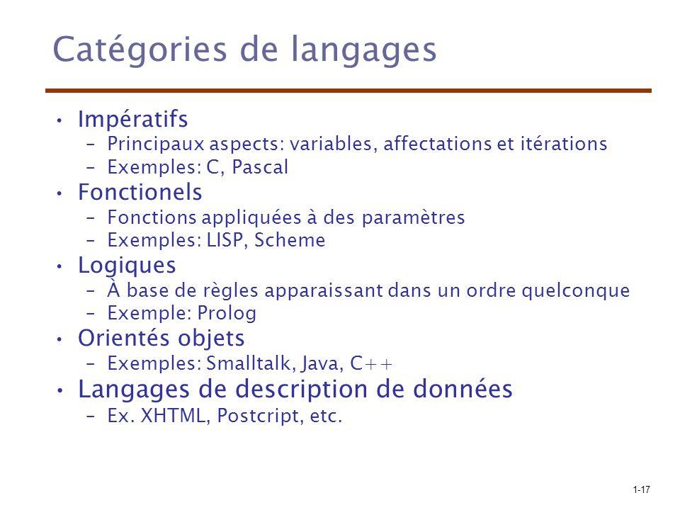 Catégories de langages