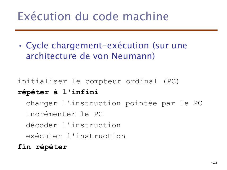 Exécution du code machine