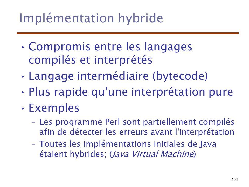 Implémentation hybride