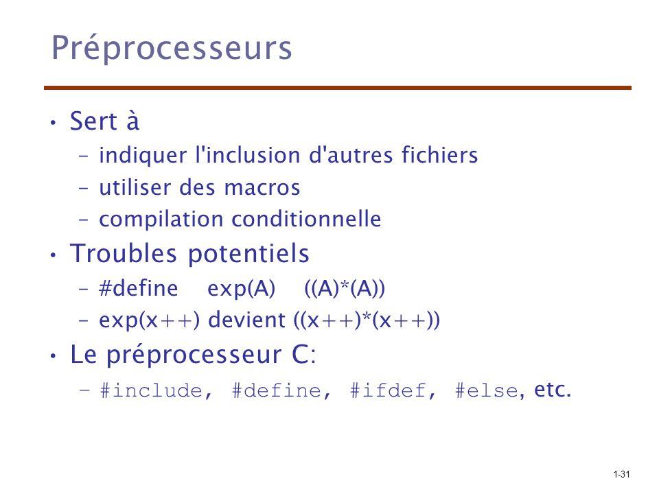 Préprocesseurs Sert à Troubles potentiels Le préprocesseur C: