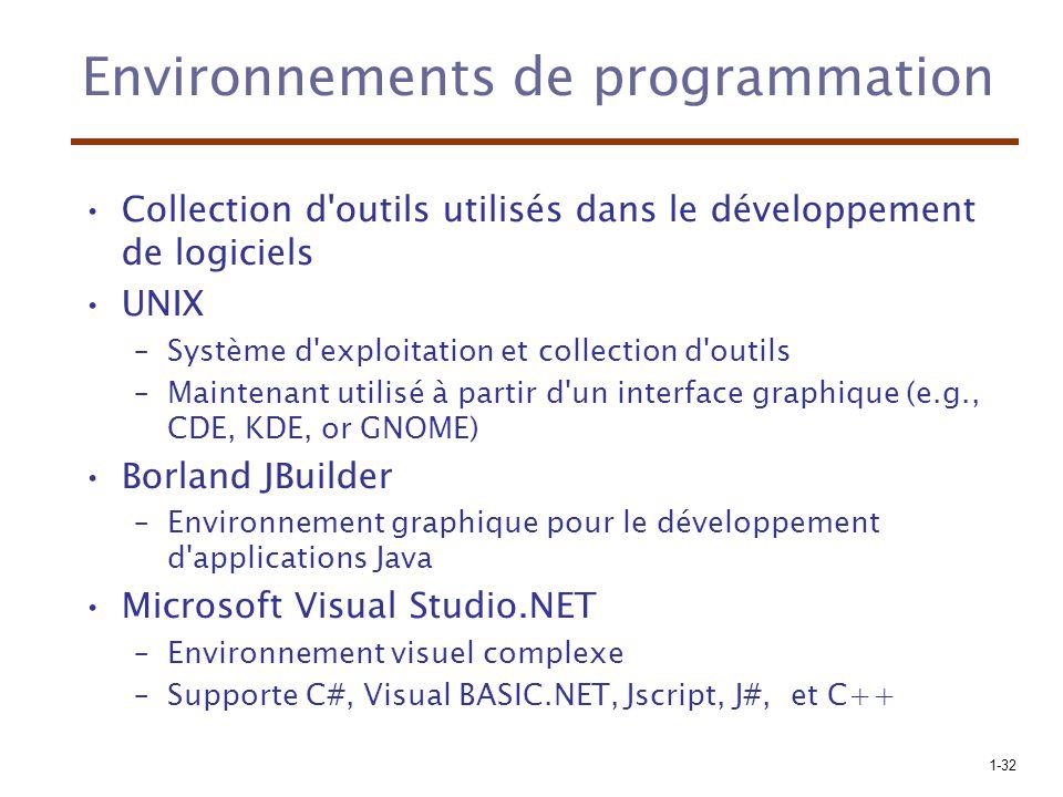 Environnements de programmation