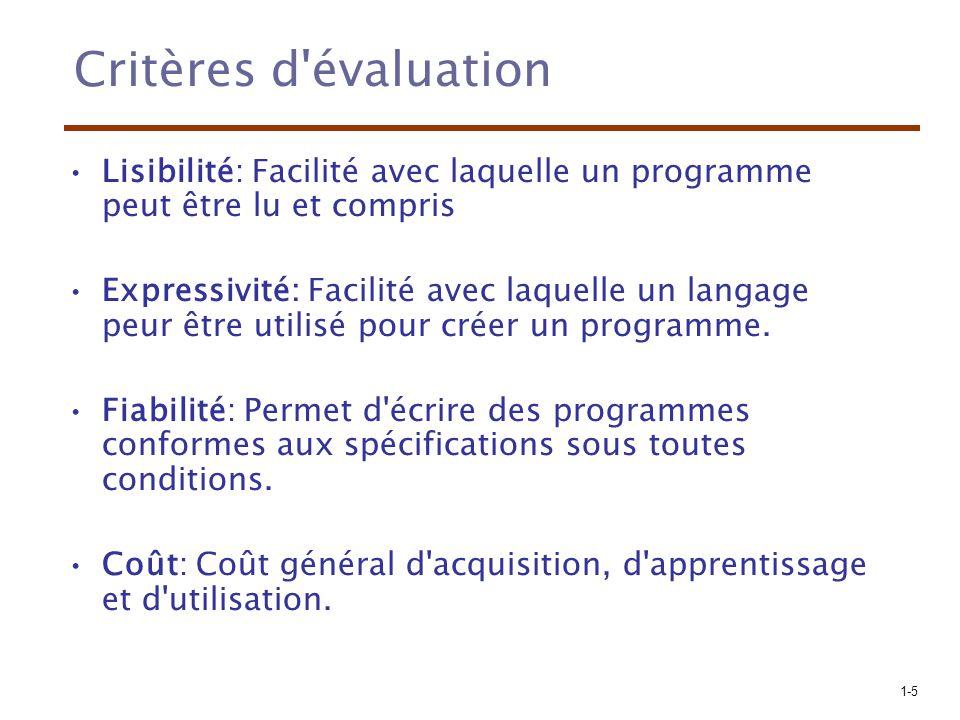 Critères d évaluation Lisibilité: Facilité avec laquelle un programme peut être lu et compris.