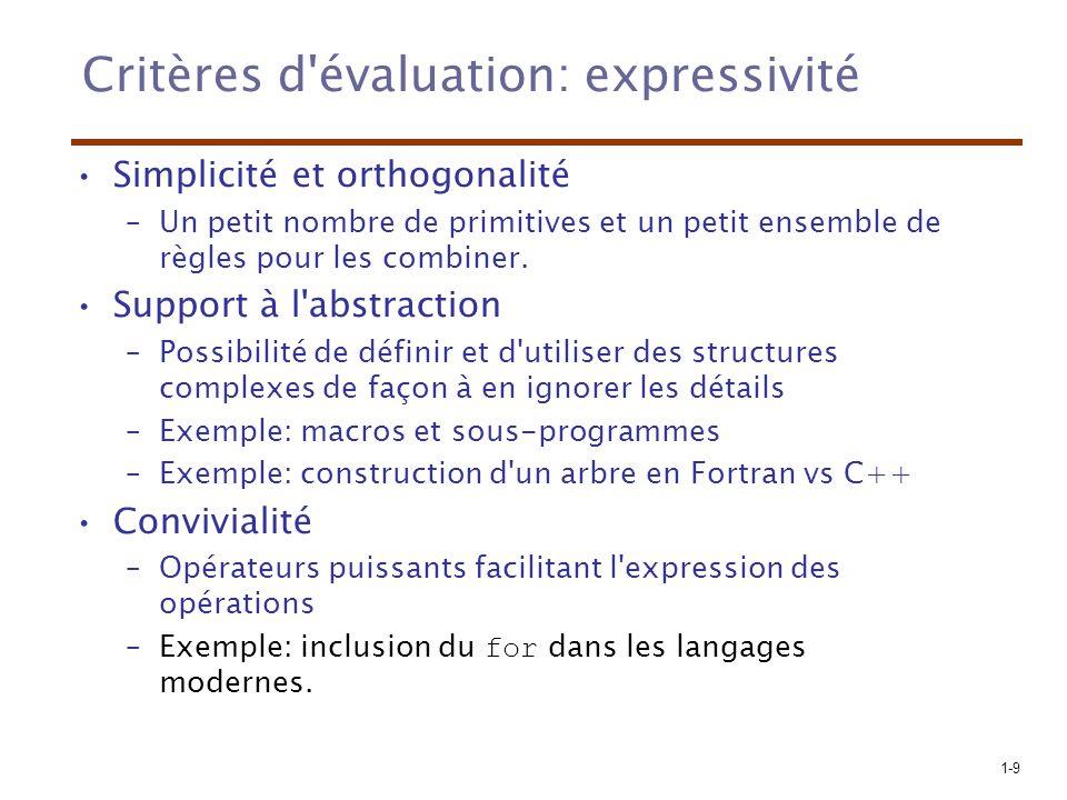 Critères d évaluation: expressivité