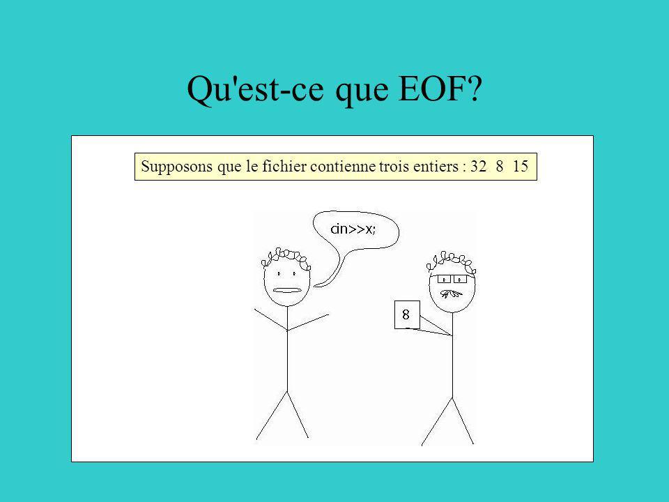 Qu est-ce que EOF Supposons que le fichier contienne trois entiers : 32 8 15