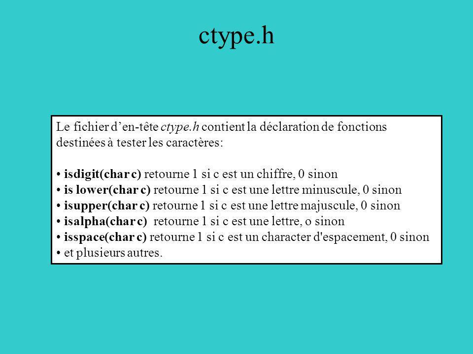 ctype.h Le fichier d'en-tête ctype.h contient la déclaration de fonctions destinées à tester les caractères: