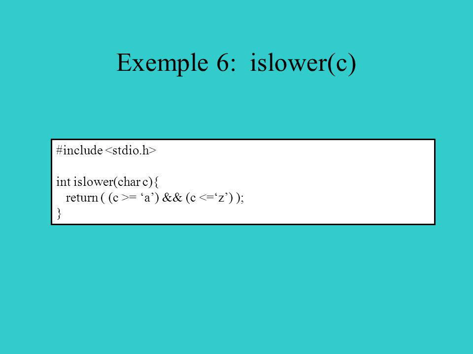Exemple 6: islower(c) #include <stdio.h> int islower(char c){