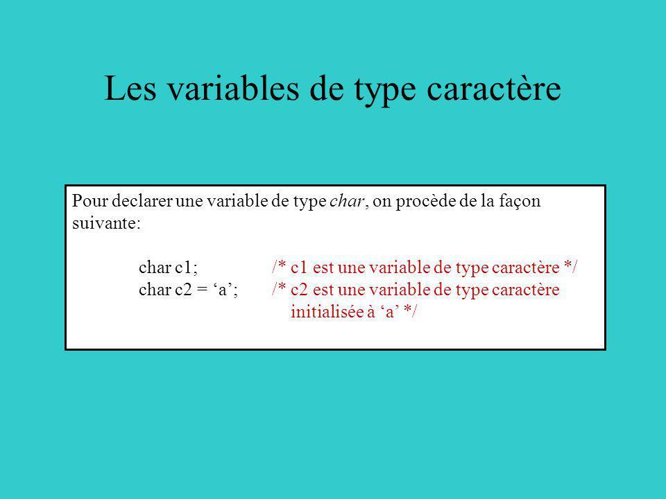 Les variables de type caractère