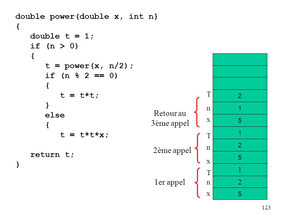 double power(double x, int n} {){ double t = 1; if (n > 0) {