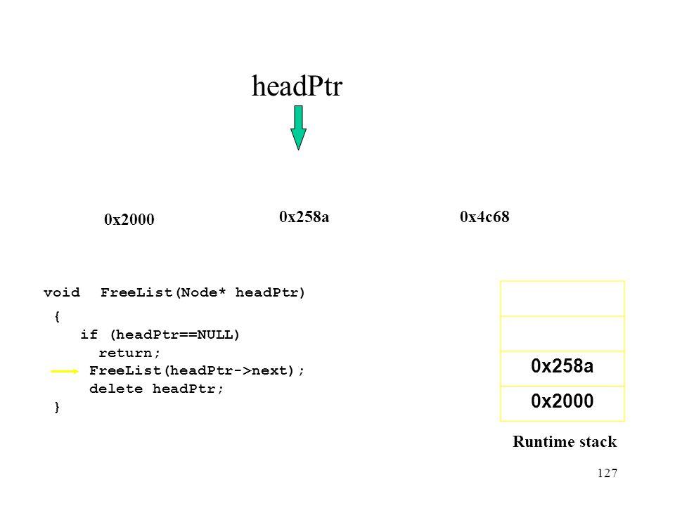 headPtr 0x258a 0x2000 0x2000 0x258a 0x4c68 Runtime stack