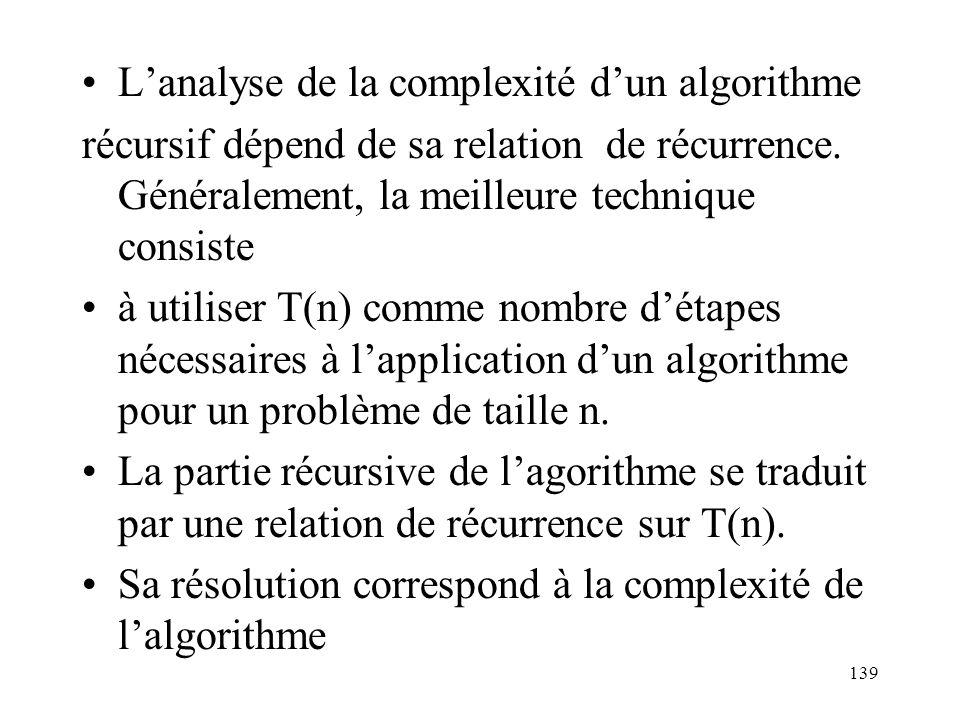 L'analyse de la complexité d'un algorithme