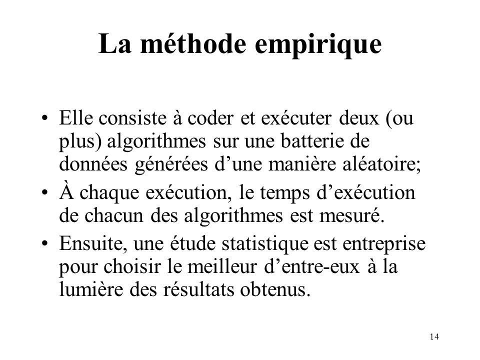 La méthode empirique Elle consiste à coder et exécuter deux (ou plus) algorithmes sur une batterie de données générées d'une manière aléatoire;