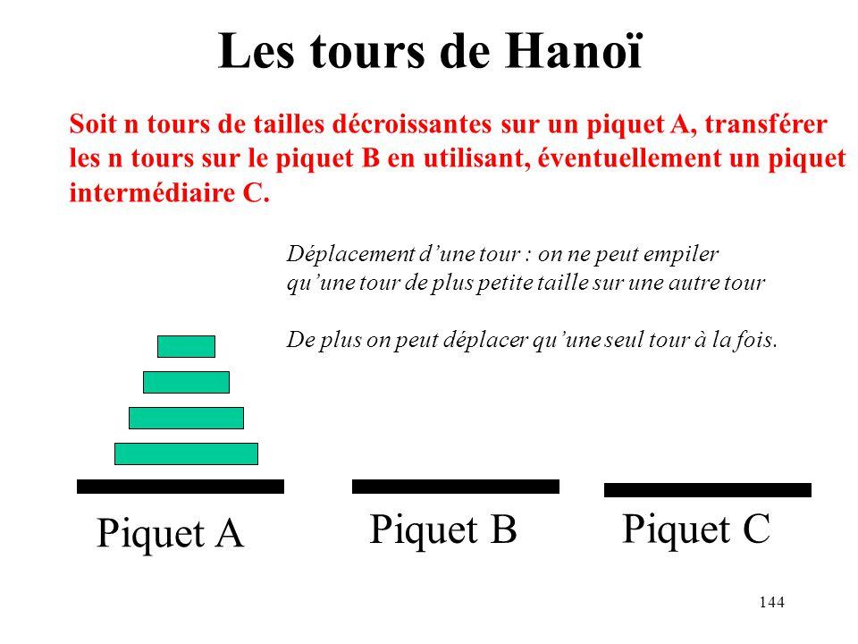 Les tours de Hanoï Piquet B Piquet C Piquet A