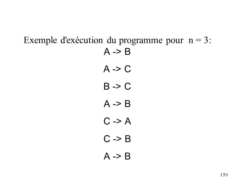 Exemple d exécution du programme pour n = 3: A -> B