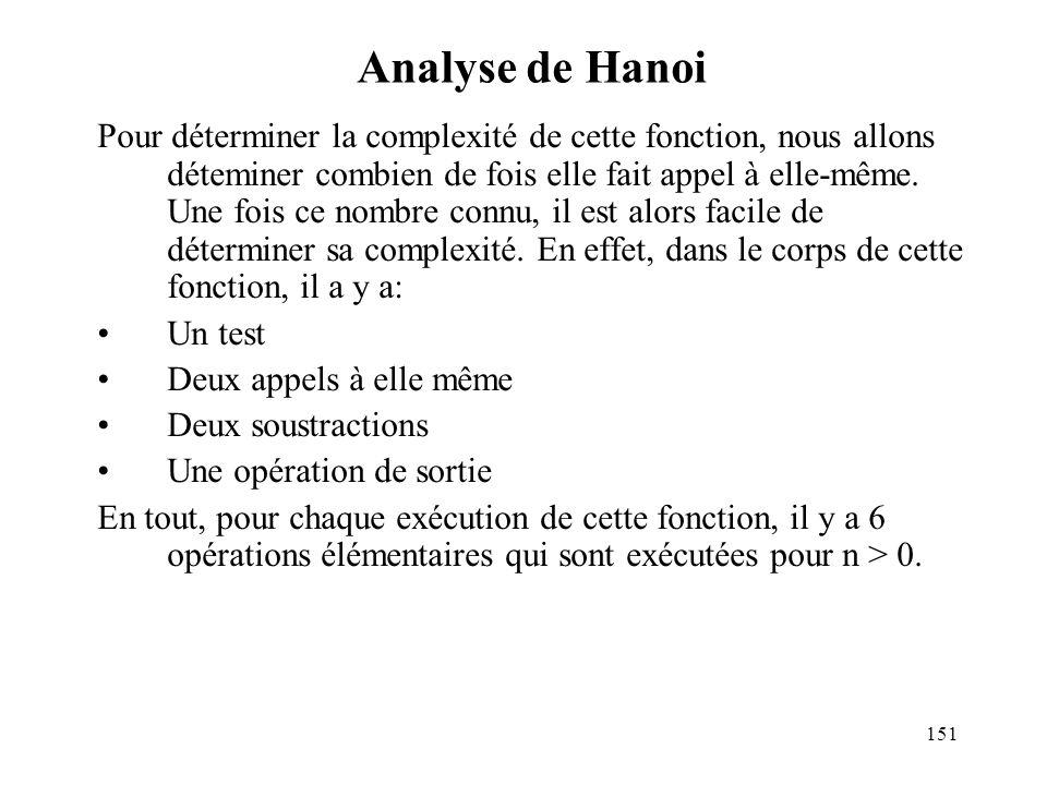 Analyse de Hanoi