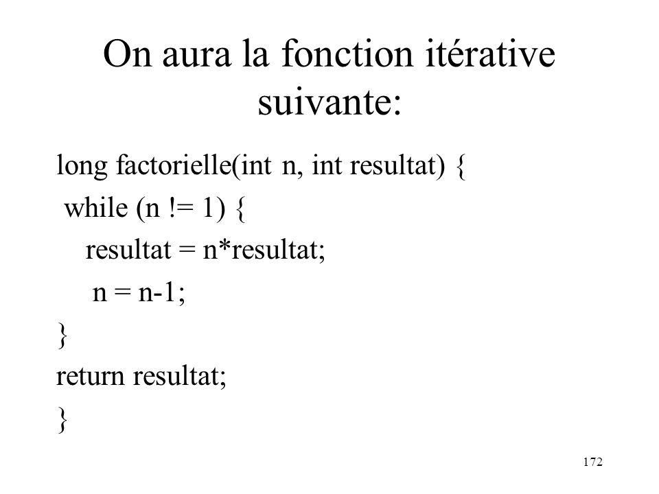 On aura la fonction itérative suivante: