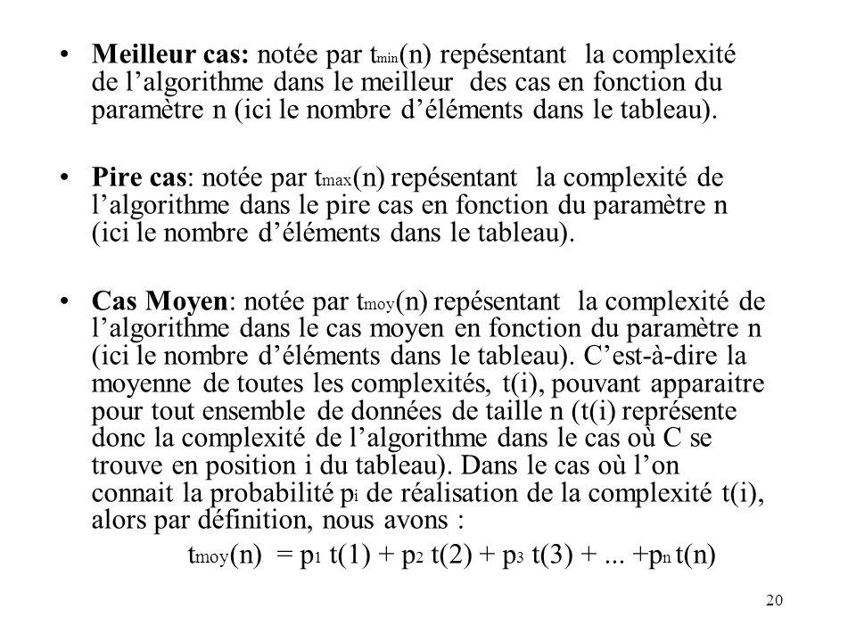 Meilleur cas: notée par tmin(n) repésentant la complexité de l'algorithme dans le meilleur des cas en fonction du paramètre n (ici le nombre d'éléments dans le tableau).