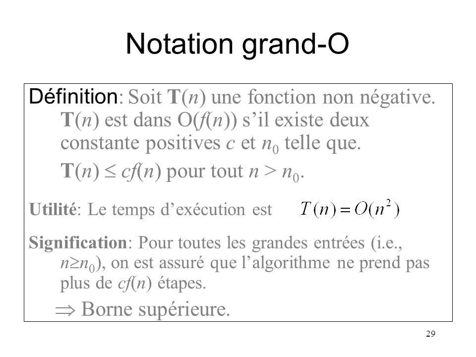 Notation grand-O Définition: Soit T(n) une fonction non négative. T(n) est dans O(f(n)) s'il existe deux constante positives c et n0 telle que.