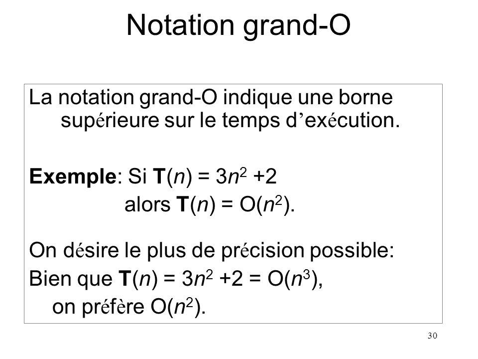 Notation grand-O La notation grand-O indique une borne supérieure sur le temps d'exécution. Exemple: Si T(n) = 3n2 +2.