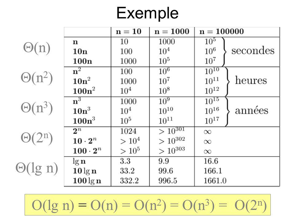 O(lg n) = O(n) = O(n2) = O(n3) = O(2n)