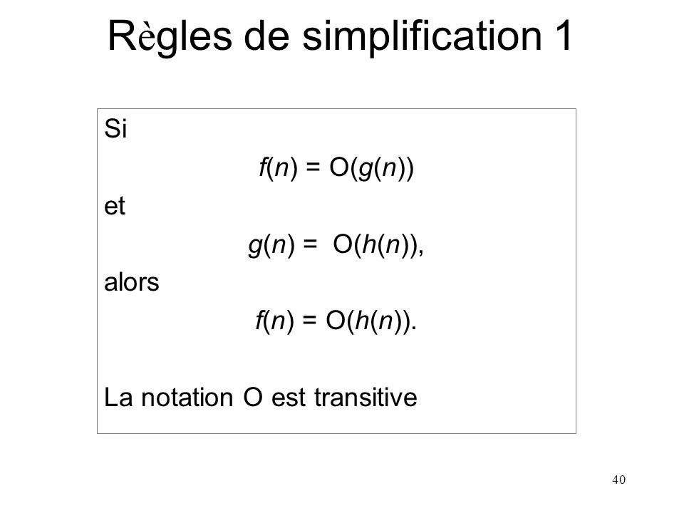 Règles de simplification 1