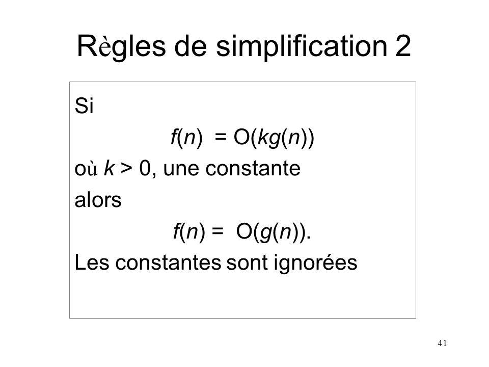Règles de simplification 2