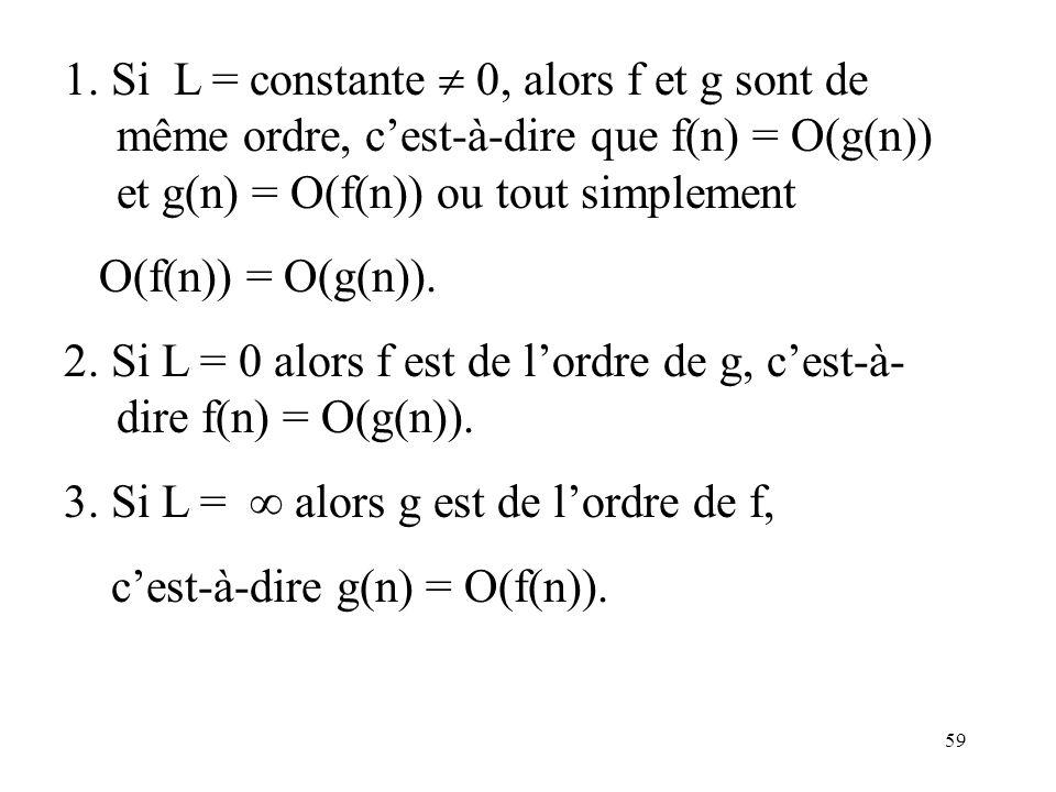 1. Si L = constante  0, alors f et g sont de même ordre, c'est-à-dire que f(n) = O(g(n)) et g(n) = O(f(n)) ou tout simplement