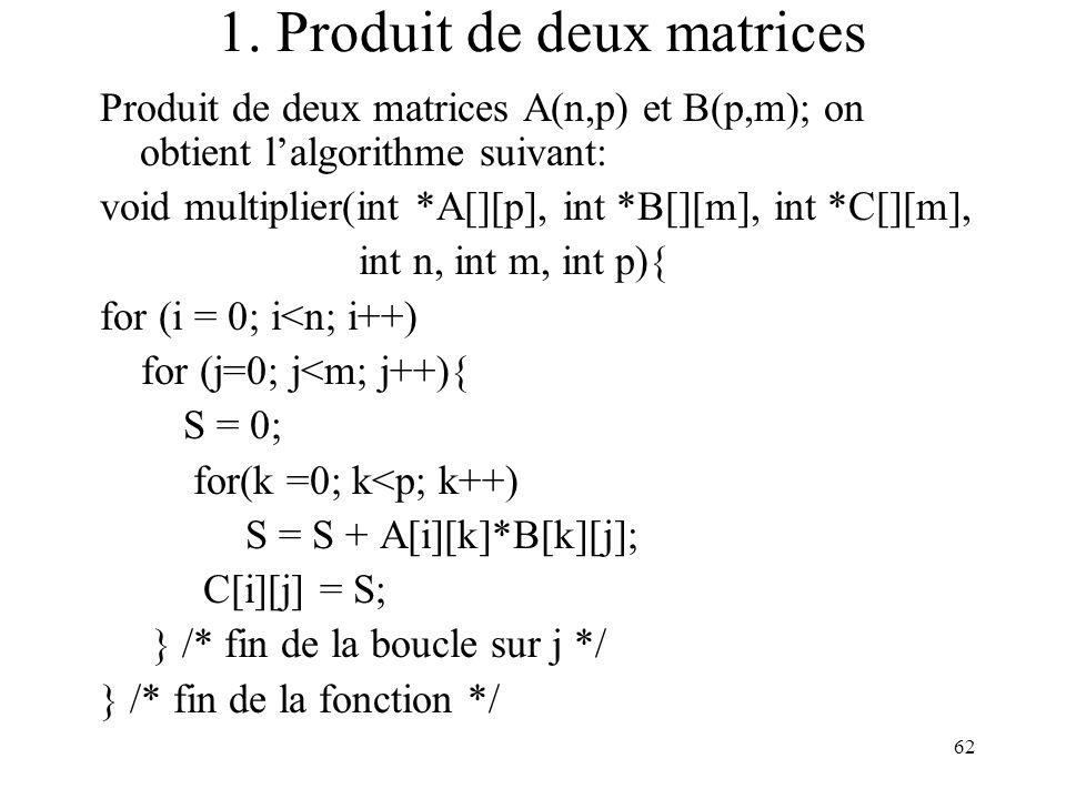 1. Produit de deux matrices
