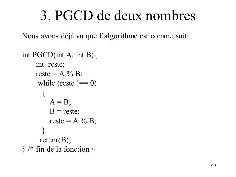 3. PGCD de deux nombres Nous avons déjà vu que l'algorithme est comme suit: int PGCD(int A, int B){
