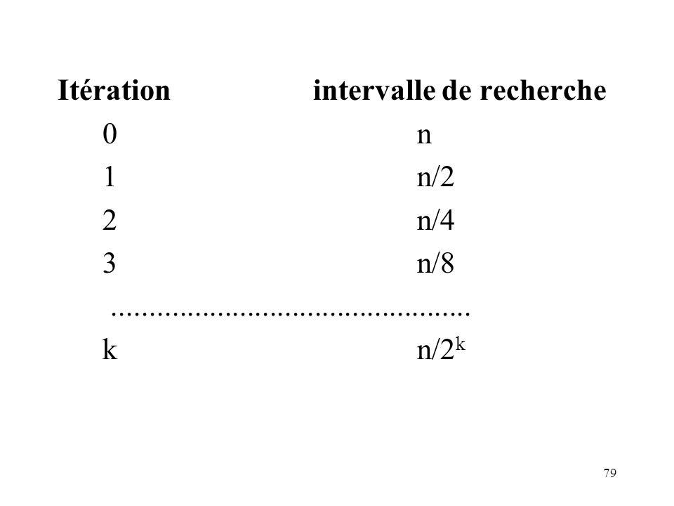 Itération intervalle de recherche