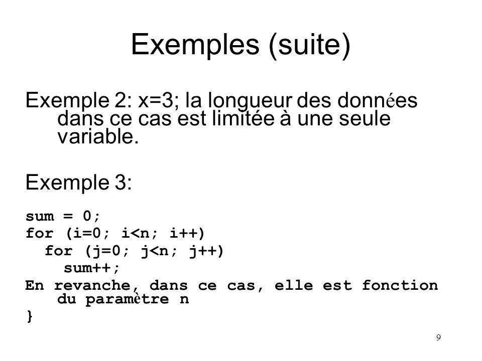 Exemples (suite) Exemple 2: x=3; la longueur des données dans ce cas est limitée à une seule variable.