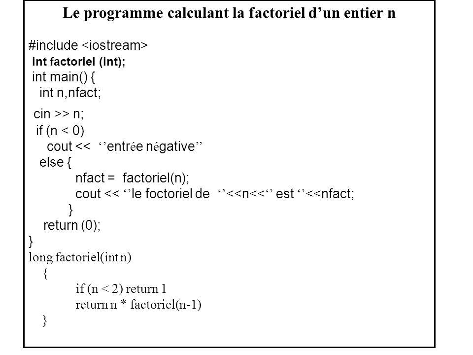Le programme calculant la factoriel d'un entier n