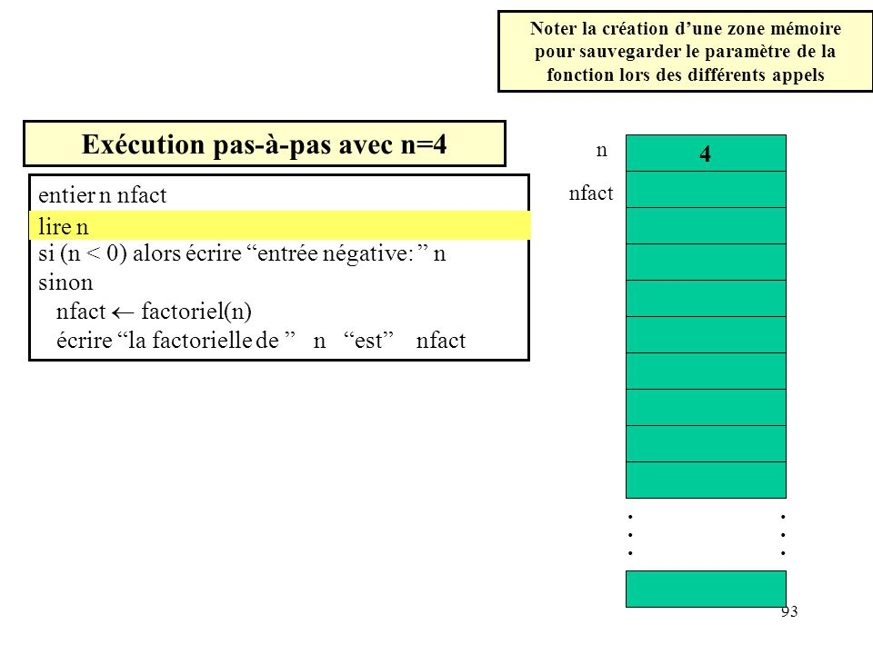 Exécution pas-à-pas avec n=4