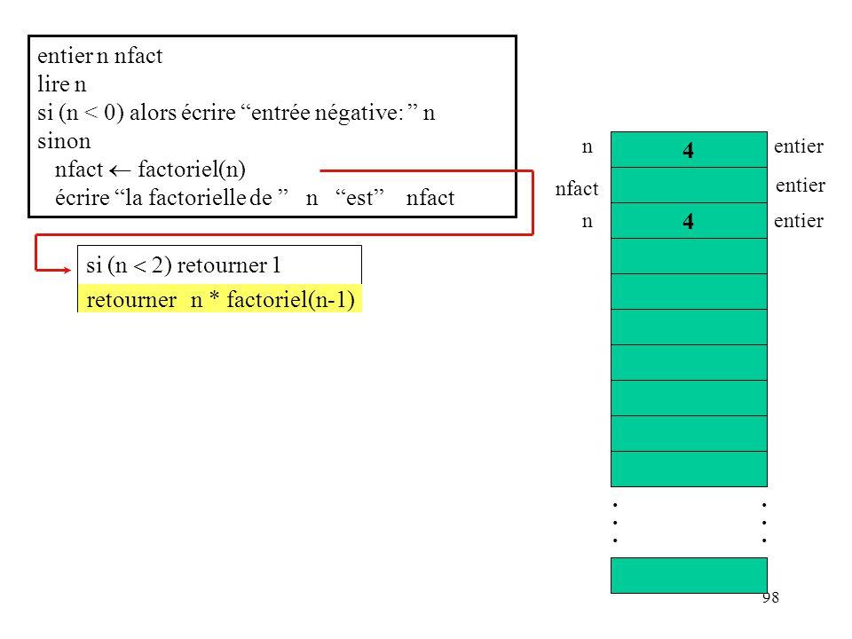 si (n < 0) alors écrire entrée négative: n sinon