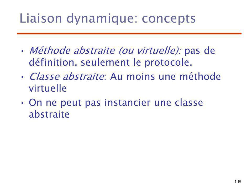 Liaison dynamique: concepts