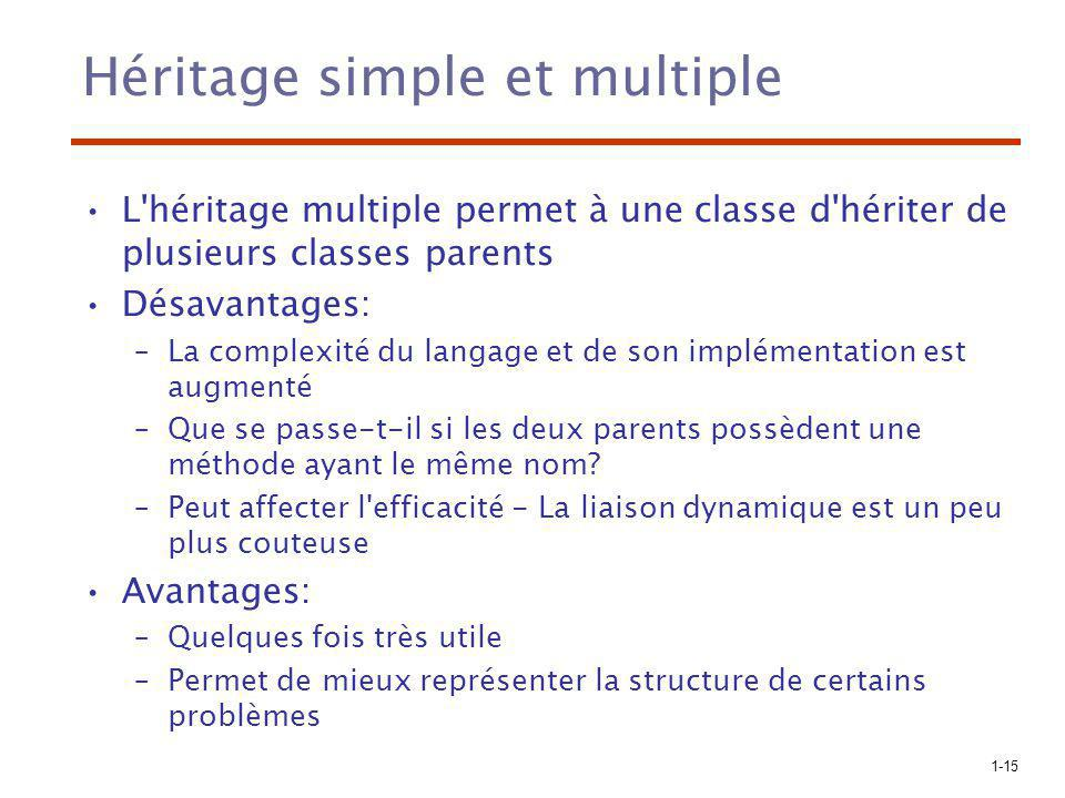 Héritage simple et multiple