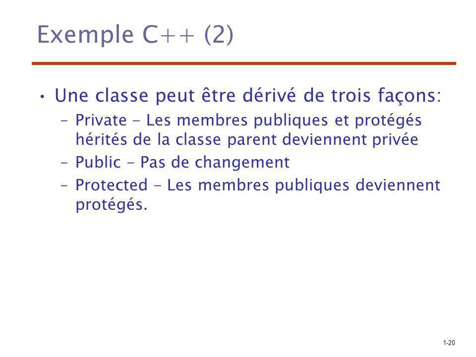 Exemple C++ (2) Une classe peut être dérivé de trois façons: