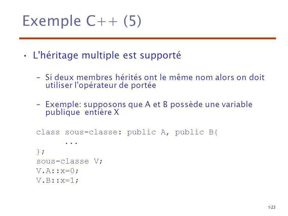 Exemple C++ (5) L héritage multiple est supporté