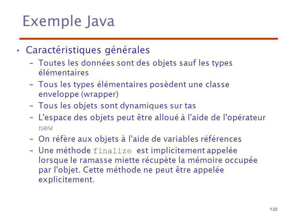 Exemple Java Caractéristiques générales