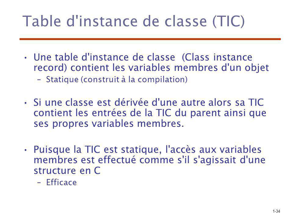 Table d instance de classe (TIC)