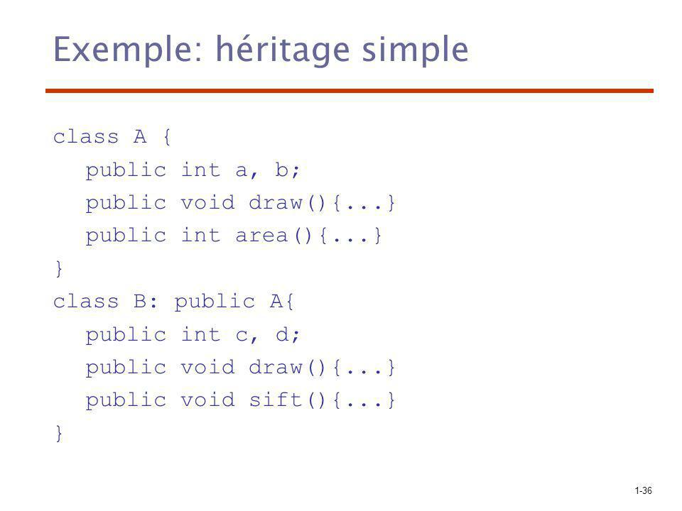 Exemple: héritage simple