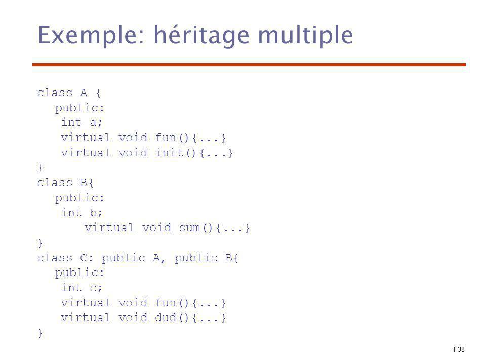 Exemple: héritage multiple