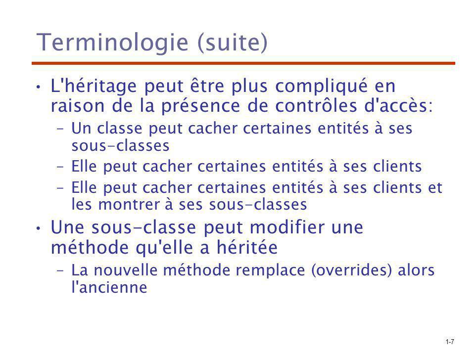Terminologie (suite) L héritage peut être plus compliqué en raison de la présence de contrôles d accès: