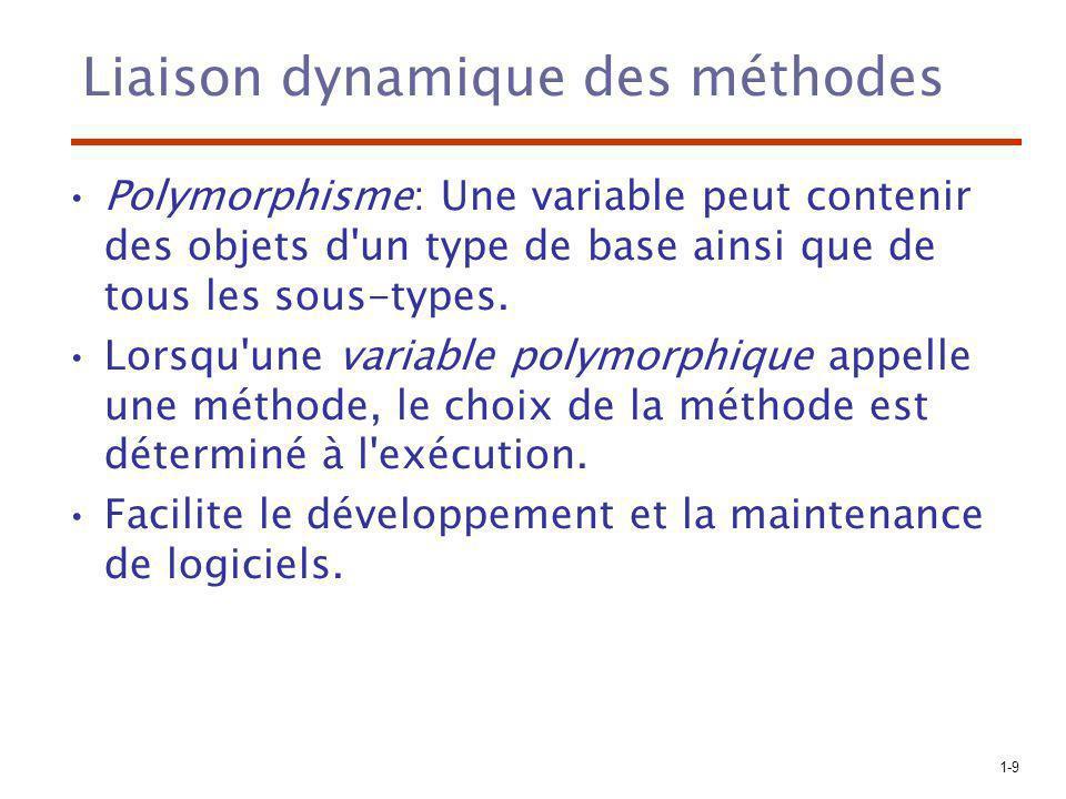 Liaison dynamique des méthodes