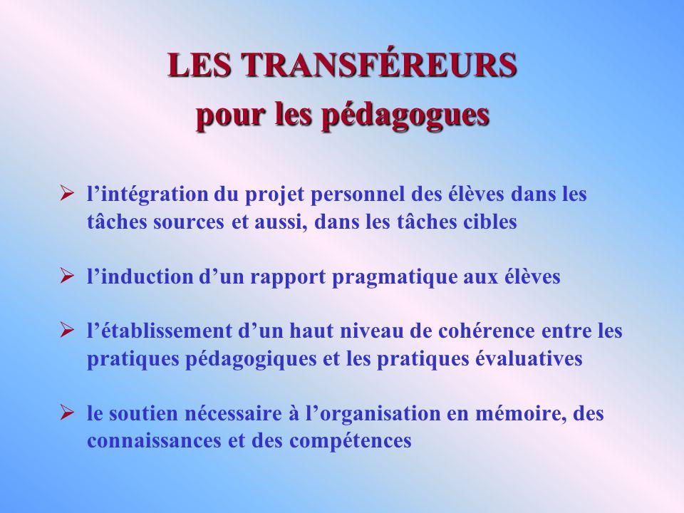 LES TRANSFÉREURS pour les pédagogues