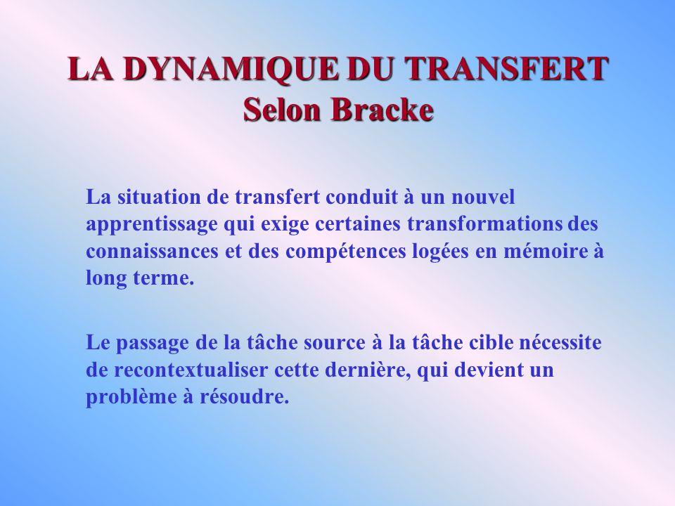 LA DYNAMIQUE DU TRANSFERT Selon Bracke